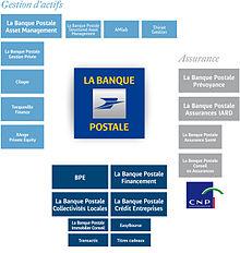 assurance la banque postale