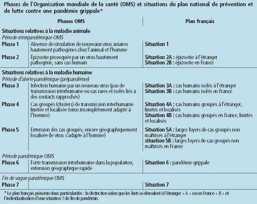 carte de professionnel de santé