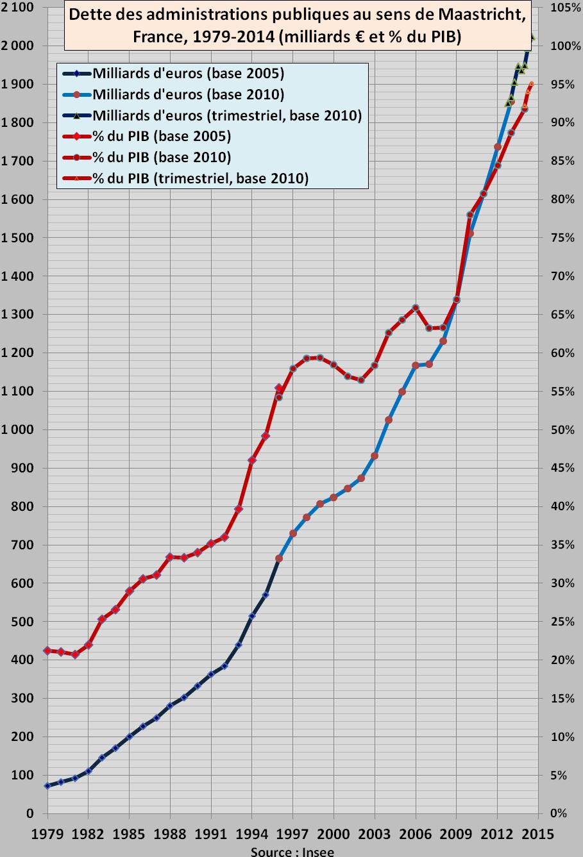 comparaison banques francaises