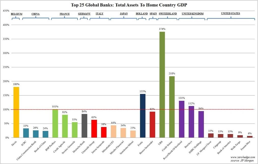 comparer les banques