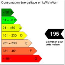 estimation consommation gaz