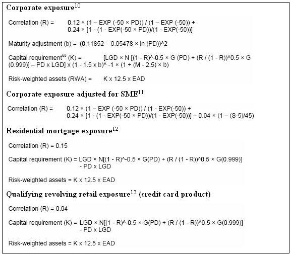 estimation credit immo