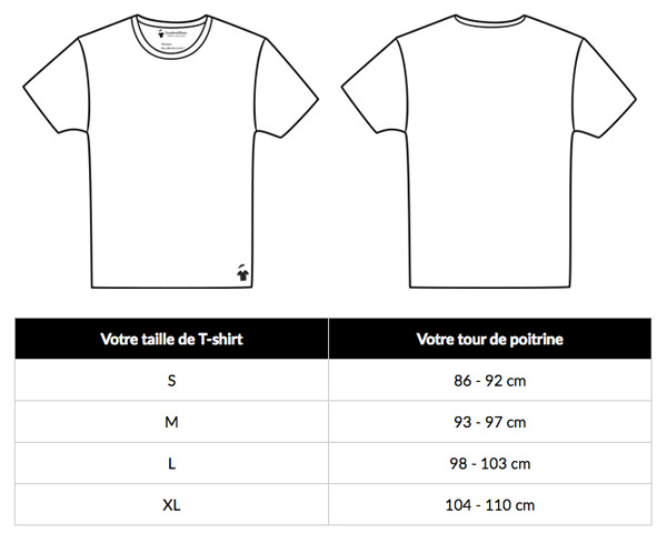 guide taux