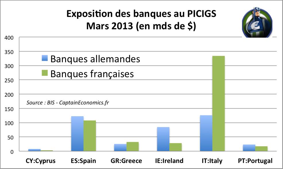 liste des banques françaises