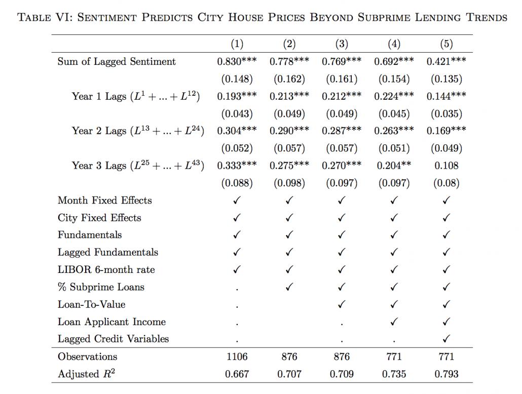 pret taux immobilier