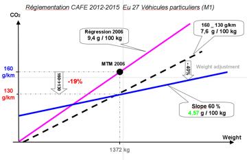 réglementation thermique 2015