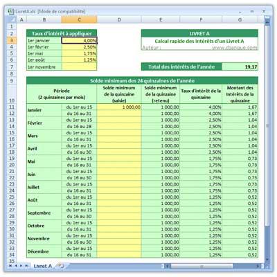 simulation de financement