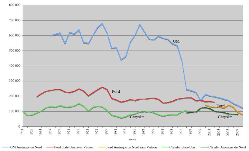 taux de credit immobilier