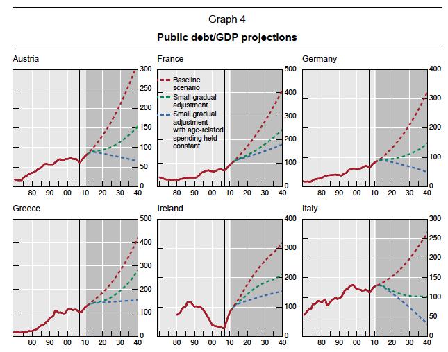 taux d'intérêt prêt personnel