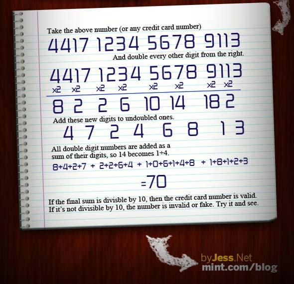 visa carte gratuit