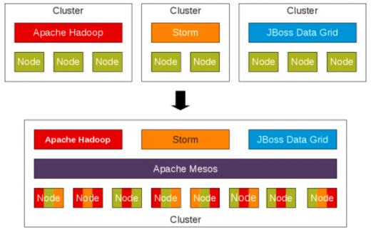 open data msa