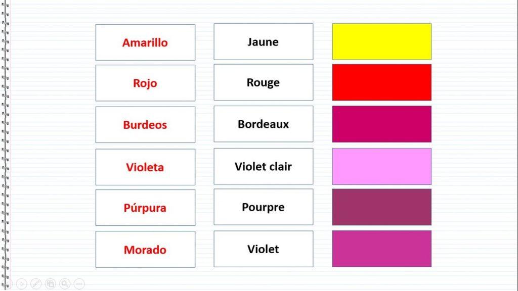 apprendre les couleurs en francais